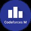 Codeforces